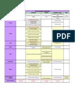 Metodologia PMI Ver 5 v1.BSS