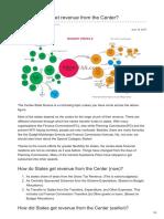 clearias.com-How do States get revenue from the Center.pdf