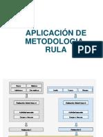 APLICACIÓN DE METODOLOGIA RULA.pdf