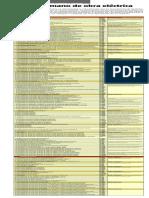 mano de obra 2020.pdf