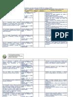 Instrumentos de planificación ROSITA II (primera y segunda entrega cuadernillo) (tercero)