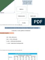 evaluacion-de-nutricion-1