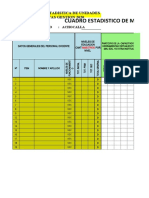 FORMATO DE MAESTROS CON ACCESO A TIC´s, SITUACION CURRICULAR Y SALUD  DE MQSC 2020.xlsx