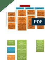 Mapa-Conceptual-Emprendedores (1).docx