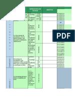 matrices de evaluación de compromisos de gestión escolar
