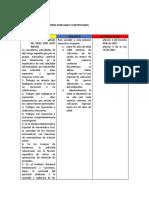 CUADRO REGIMENES EXCEPTUADO Y ESPECIAL SEGURIDAD SOCIAL