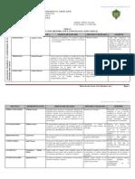 Esquematización de temas 1 y 2 de Psicología evolutiva