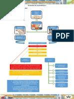 Actividad de aprendizaje 4 Proceso de trazabilidad