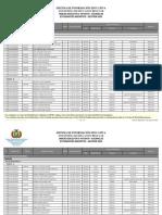 list_ue_40730479_2020 (3).pdf