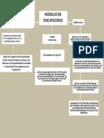 MODELOS DE DISCAPACIDAD.pdf