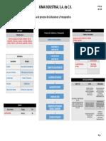FTCI-24 Licitaciones y Costos