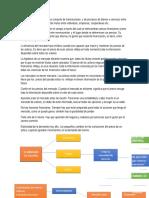 Mmercaaados Financieros.docx