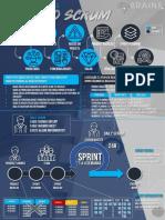 Infográfico Scrum.pdf
