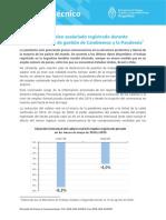 Informe_Dinámica del Empleo Asalariado.pdf