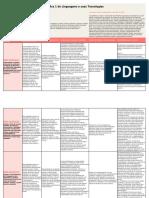 linguagens-e-suas-tecnologias.pdf