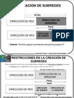 creacionsubredes-090222103312-phpapp02