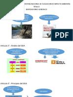 impacto ambiental 1.pptx