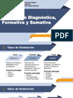 Evaluación diagnóstica, formativa y sumativafdzhfh