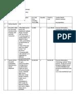 Laboratory document
