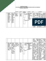 SISTEMATIC REVIUW (HIPERTENSI).docx