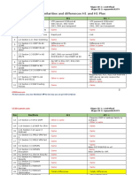 Compare similarities and differences H1 and H1 Plus.pdf