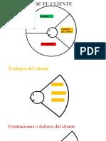 EL PERFIL DE TU CLIENTE (2)