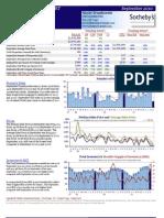 Carmel Ca Homes Market Action Report Real Estate Sales for Sept 2010