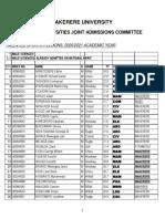 Sports Government Sponsorship Admission List 2020-2021
