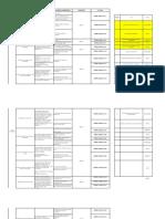 DAISS curriculum guide