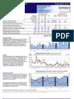 Carmel Valley Homes Market Action Report Real Estate Sales for Sept 2010