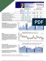 Monterey Homes Market Action Report Real Estate Sales for Dec 2010