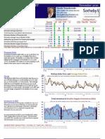 Monterey Homes Market Action Report Real Estate Sales for Nov 2010