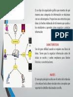 Dipositiva organizador TELARAÑA