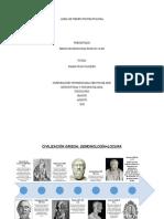 LINEA DE TIEMPO PSICOPATOLOGIA (1)