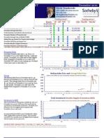 Big Sur Coast Homes Market Action Report Real Estate Sales for Dec 2010