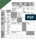diagrama_dependente_echipa.pdf