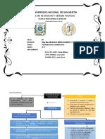 MAPA CONCEPTUAL tipologia de las cosntituciones