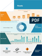 Roads-Infographic-May-2019.pdf