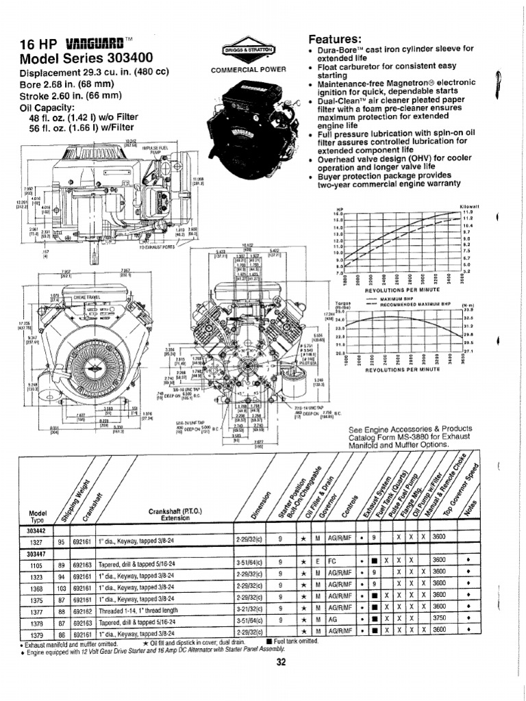 16 Hp Vanguard Wiring Diagram Trusted Diagrams Trailer 35 Engine Get Free Image About 303447 Parts