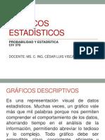 3 GRAFICOS DESCRIPTIVOS (1)