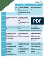Cuadro sincrónico.pdf