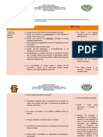 actividades tema 4. CONCRETADOdocx
