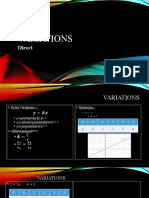 Variations Direct