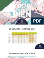 Reactivación económica Medellin