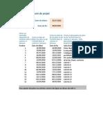 Diagramme de Gantt de projet1