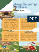 Catenbury tales Infographic