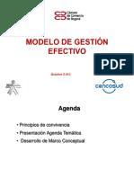 Material participante Modelo I de gestión.doc