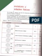nomenclatura de compuestos  aromaticos