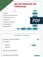 METODOLOGIA_SOLUCION_PROBLEMAS