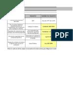 Anexo 3 matriz de requisitos legales.xls